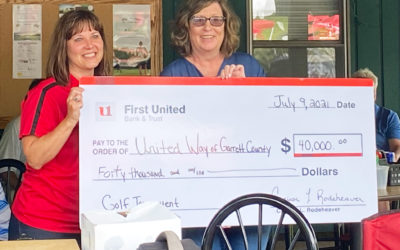 2021 First United-United Way Golf Tournament Final Donation Information